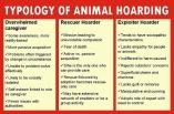 Homeless pets - Hoarding animal typology