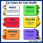 Message - Foods beneficial colours