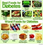 Message - Foods beneficial diabetes