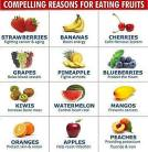 Message - Foods beneficial fruits