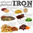 Message - Foods beneficial iron