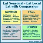 Message - Foods beneficial seasonal