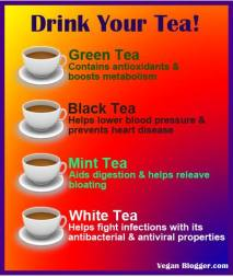 Message - Foods beneficial tea