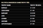 Trophy hunters - Fees 1