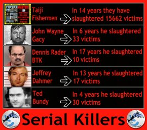 04 Oceans and rivers - Serial killers
